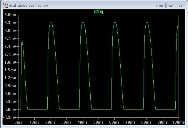 LED Stroboskop: Simulation der Ersatzschaltung für die Glimmlampe