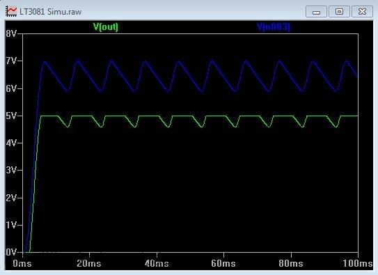 Rauscharmes Netzteil für den Raspberry PI mit Hifiberry: Simulation Netzteil NIO